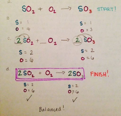 Color coding Another way to teach balanced equations