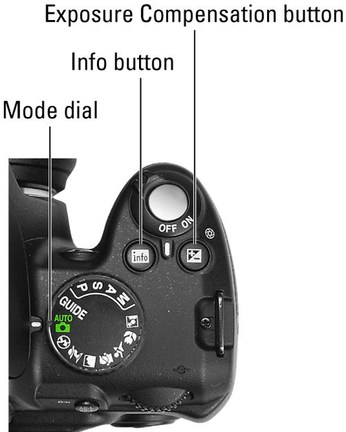 PHOTOGRAPHY101: Nikon D3000 Cheat Sheet