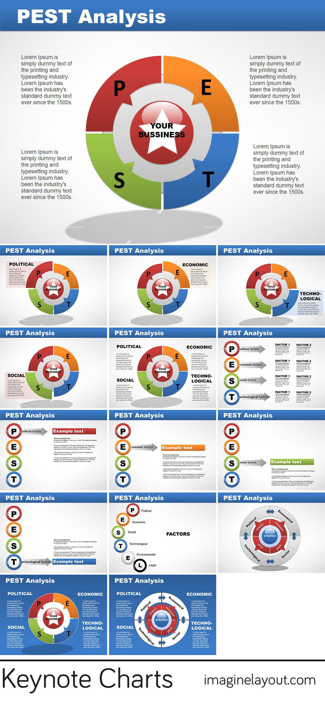 Pest Analysis Keynote Charts  Keynote Chart And Template