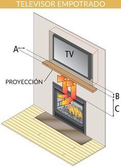 C mo instalar un televisor sobre la chimenea churrasquera pinterest televisor sobres y sal n - Como instalar una chimenea de lena ...