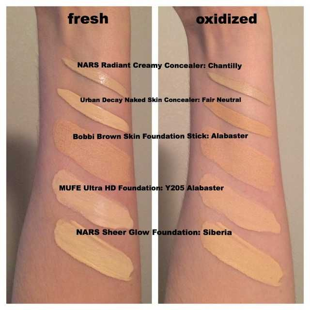 Foundation Swatches | Foundation for pale skin, Pale