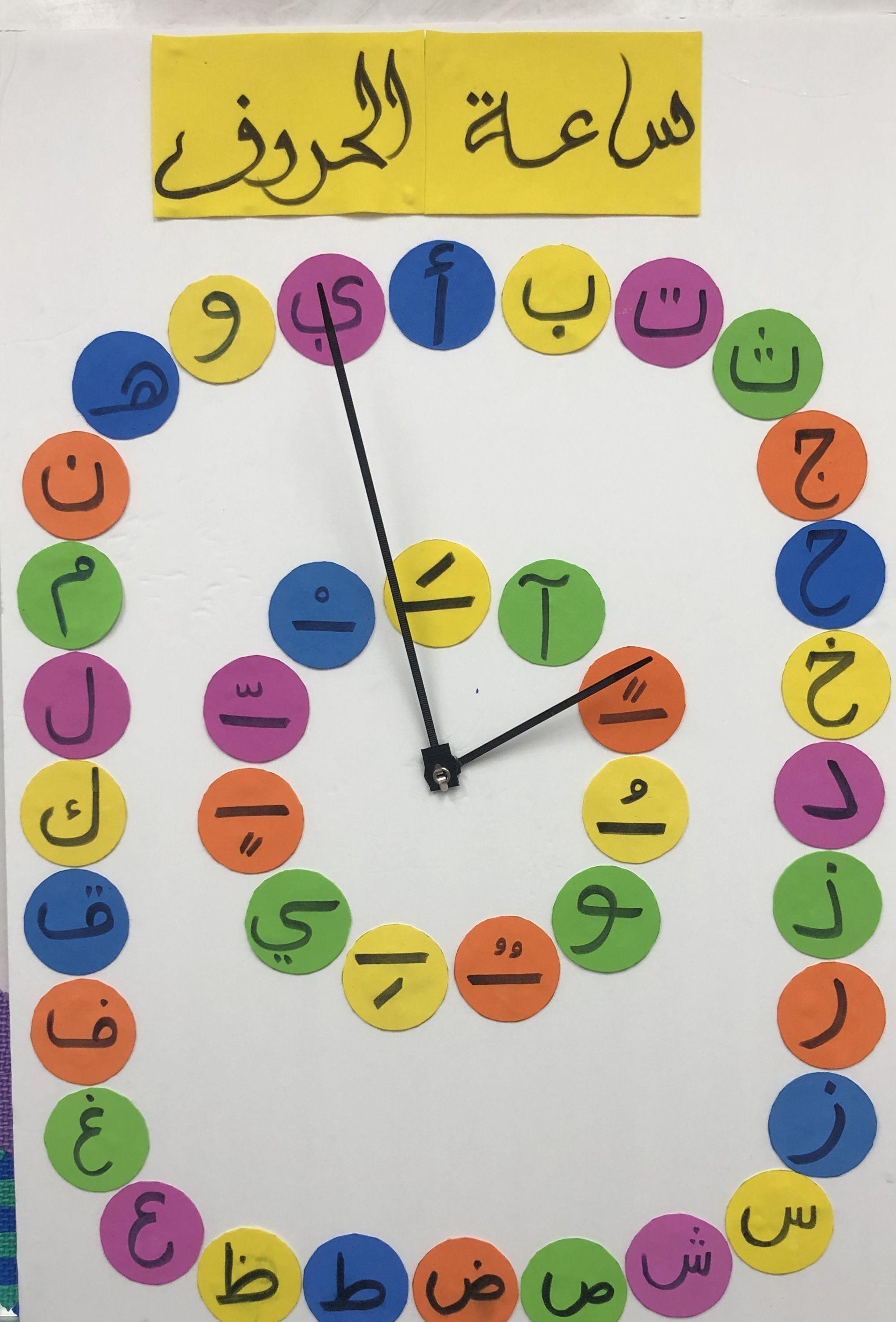 Arabic Alphabet Clock ساعة الحروف العربية Arabic Alphabet For Kids Learning Arabic Learn Arabic Alphabet