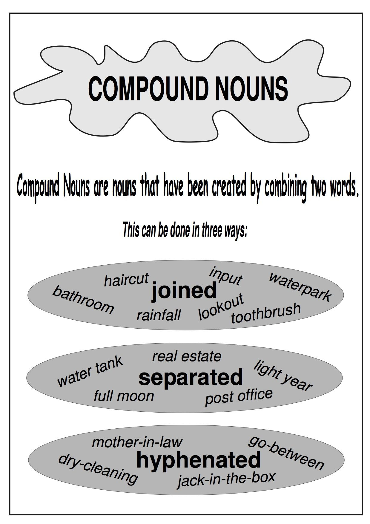 Compound nouns print out a free compound worksheet and link to – Compound Nouns Worksheet