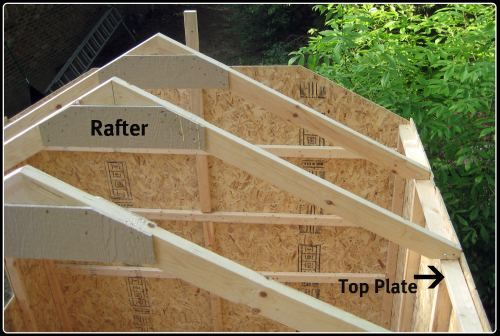How to build a shed roof outside projects pinterest for How to build a sloped roof shed