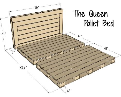 The Queen Pallet Bed Pallet Bed Queen Bed Frame The 1