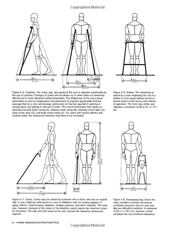 Human Dimension & Interior Space: A Source Book of Design ...