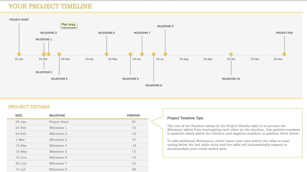 Accenture PMO template Project management Pinterest Project - timeline sample in excel