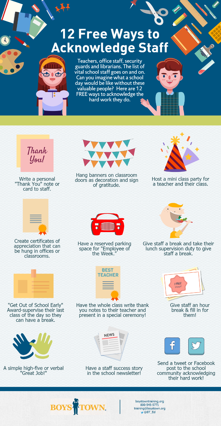 Unique ideas for spirit week - Appreciating And Rewarding Staff S Hard Work Is The The Easiest Way To Reduce Staff Turnover And Increase Morale Here Are 12 Free Ideas