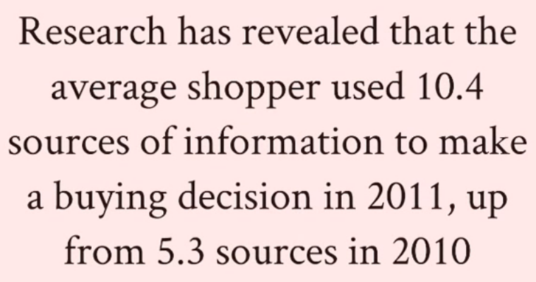 Retail Statistics - Research has revealed that the average shopper used 10.4 sources of information to make a buying decision in 2011, up from 5.3 sources in 2010.