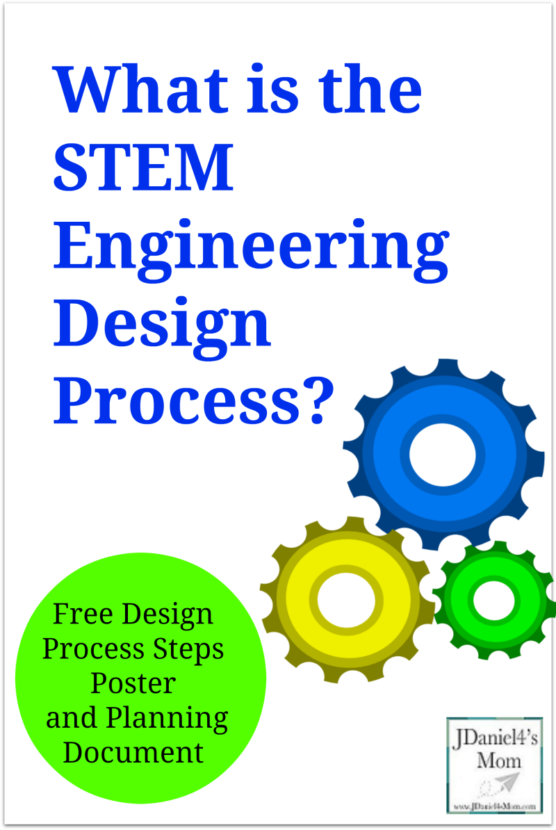 What Is The Stem Engineering Design Process This Post Includes A Post That Displays The Engineering Design Process Stem Engineering Kids Engineering Projects