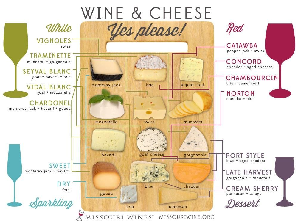 a-wine-and-cheese-pairing.jpg 1,000×750 pixeles