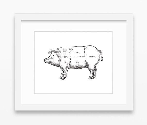 Downloadable Pig / Pork Meat Cut Chart Art Wall Print    Pork Print, Pig Art, Pig Meat, Pork Meat Print, Meat Print, Meat Chart, Pig Meat Chart, Meat