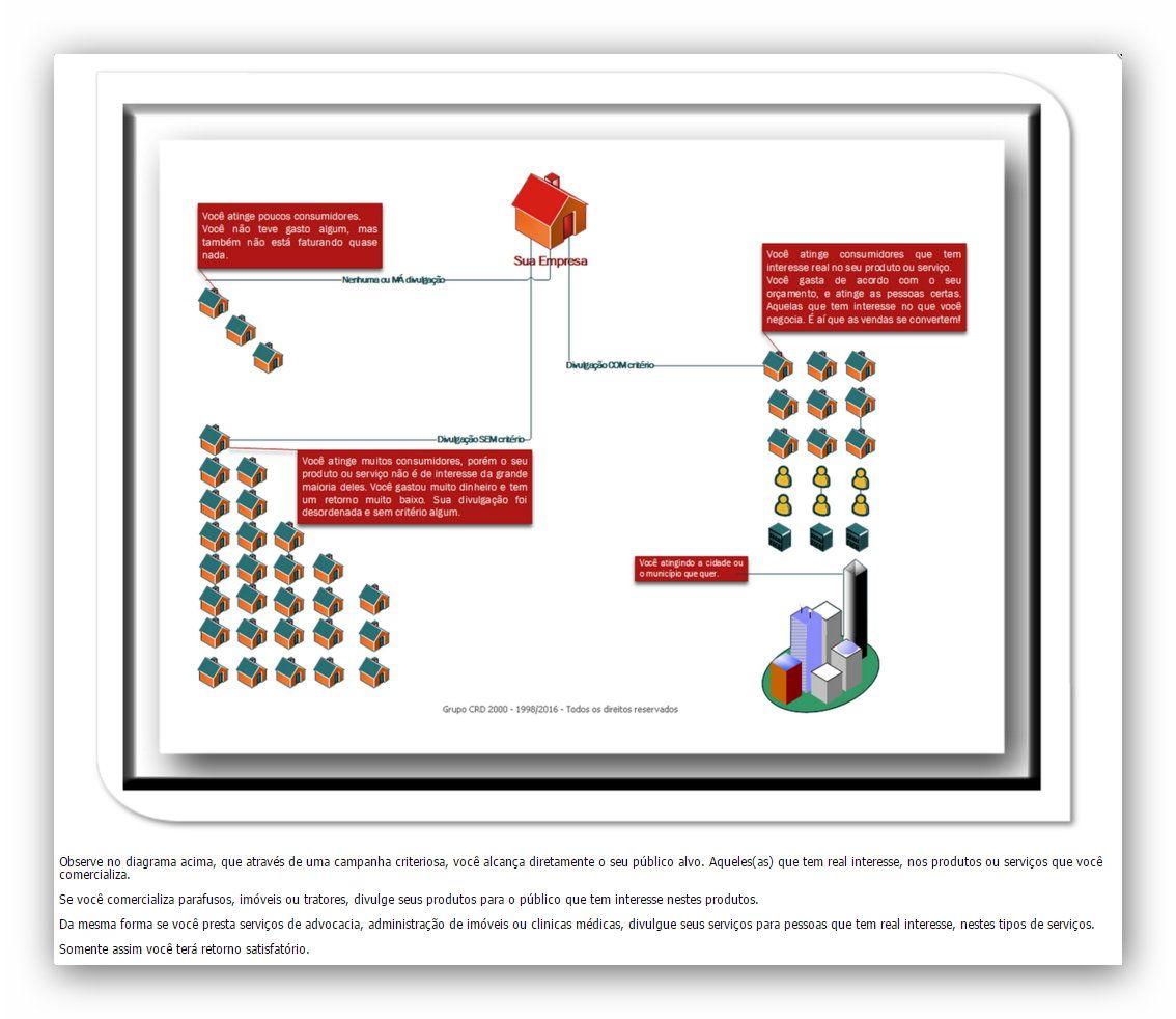 GRUPO CRD 2000 PRODUÇÕES LTDA (lançamento de nova seção nos sites em 01/03/2016) DESENVOLVIMENTO DE PEÇAS PARA CAMPANHAS PUBLICITÁRIAS (Vídeo - Pdf - Power Point - Imagens - Executáveis) SERVIÇOS DESENVOLVIDOS PARA DIVULGAÇÃO DO SEU NEGÓCIO DE FORMA GRATUÍTA NA INTERNET ACESSE: CRD 2000 PRODUÇÕES LTDA http://crd2000.com.br/apresentacao-4.html CRD PUBLICIDADE http://crdpublicidade.com.br/apresentacao-4.html Exemplos completos nos sites para divulgação de: Administradoras, Cursos e Palestras
