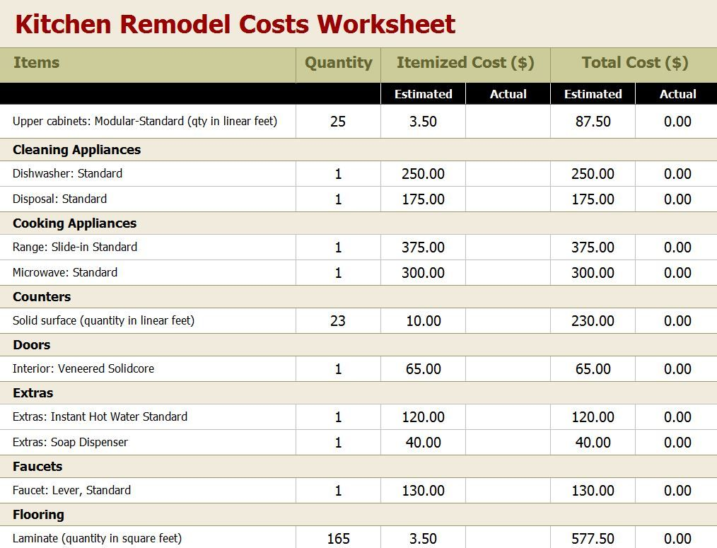 Free kitchen remodel budget worksheet printables home for Kitchen remodel planner