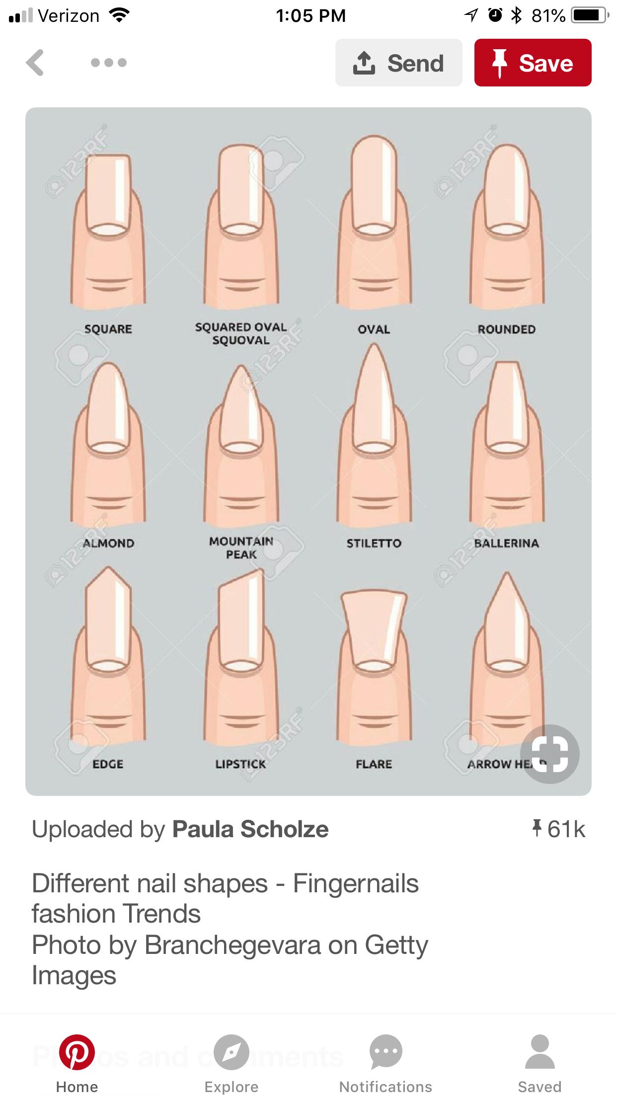 Pin By Nmenezes On Nails Gel Nails Shape Acrylic Nail Shapes Different Nail Shapes