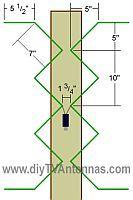 0f3007ea534dd1015bb9fd31743a3667 sbgh gray hoverman hdtv antenna diagram elect pinterest