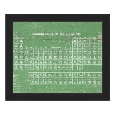 """Click Wall Art Periodic Table Framed Graphic Art Size: 13.5"""" H x 16.5"""" W x 1"""" D, Frame Color: Black"""