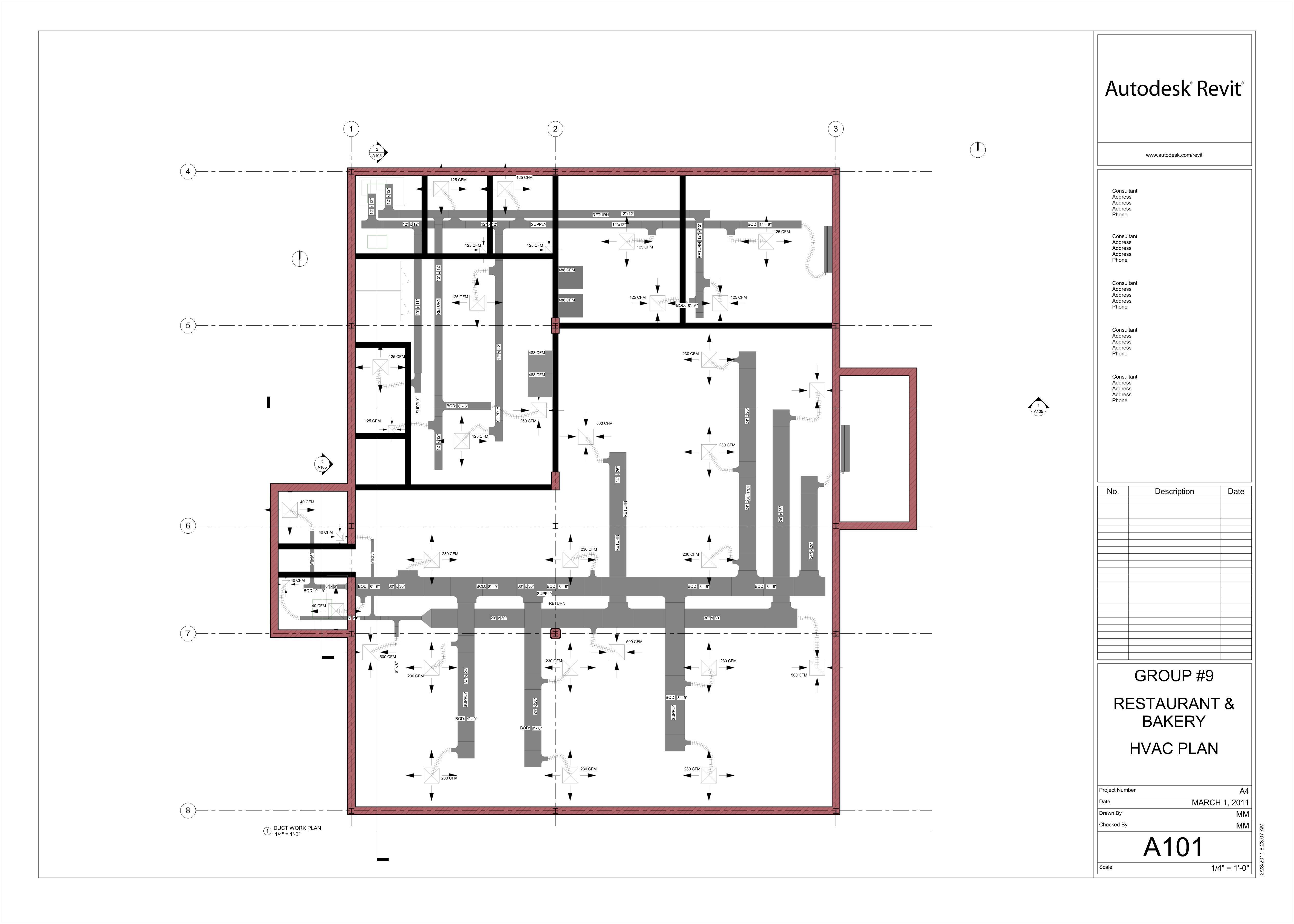medium resolution of home hvac design bakery hvac design with picture