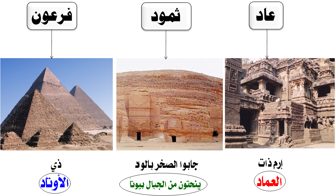 شبكة بلا حدود الإخبارية بالصور قصة قوم ثمود ونبيهم صالح عليه السلام Image Arabi Landmarks