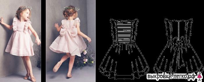 6f66e1cbe60c4f6 Как сшить летнее платье для девочки | Готовые выкройки и уроки по  построению на Выкройки-Легко.рф