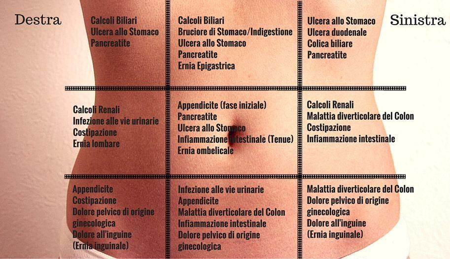 dolore allinguine italian restaurant