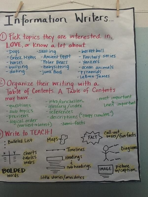 Mary ehrenworth shares an anchor chart from  sixth grade teacher   for informational writing also rh pinterest