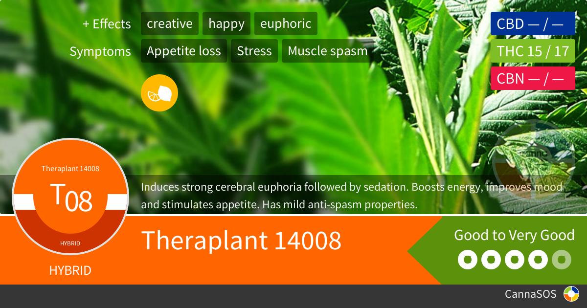 Euphoric and sedating plants