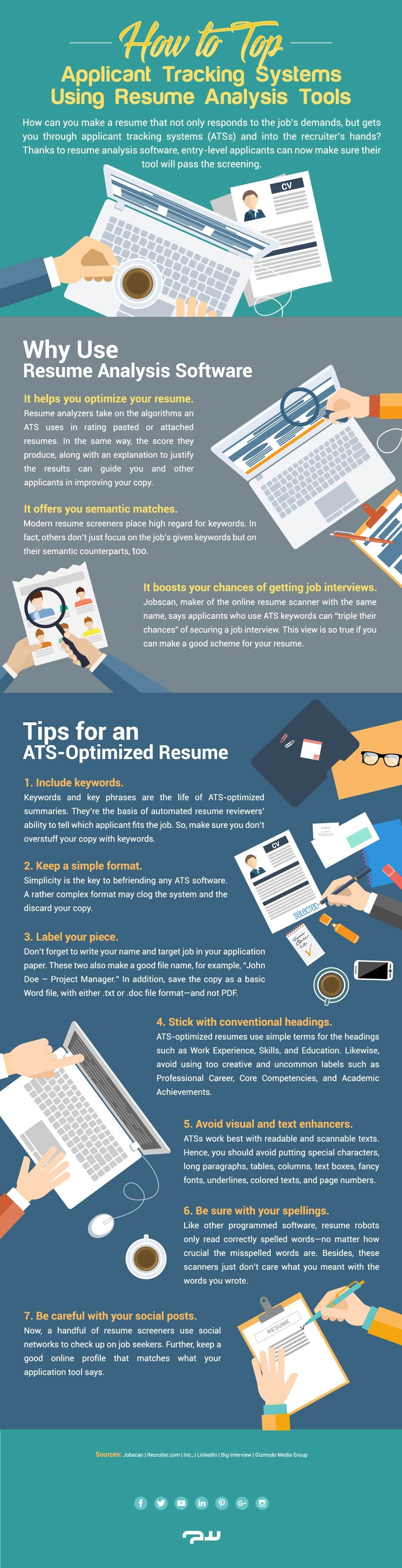 Resume Analysis Software How It Helps Jobseekers Pass the