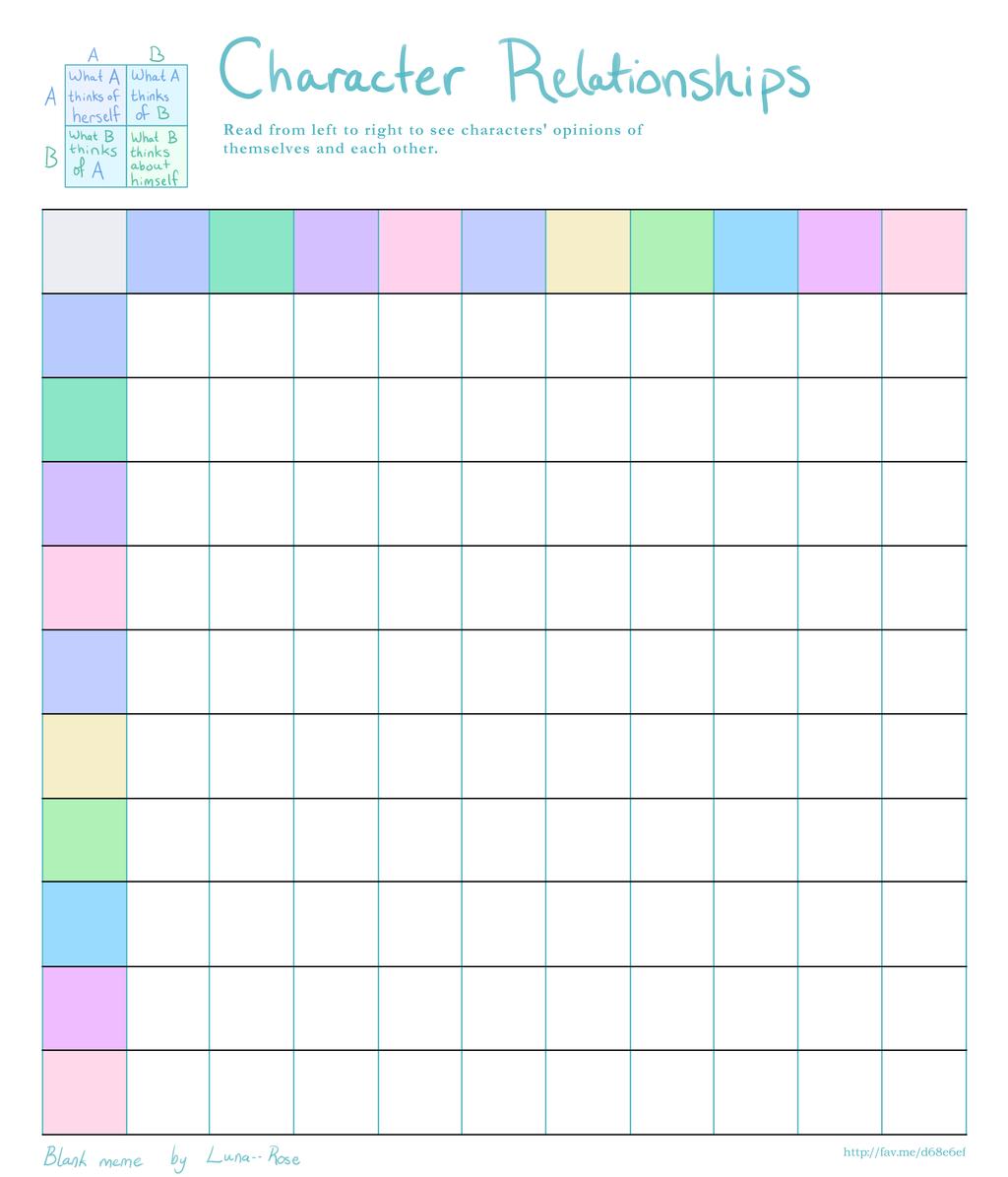 Character Relationships Chart Blank By Misslunarose On Deviantart