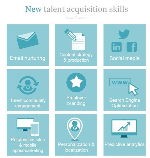 Recruitment Vs Talent Acquisition  Euan Mcnair  Pulse  Linkedin