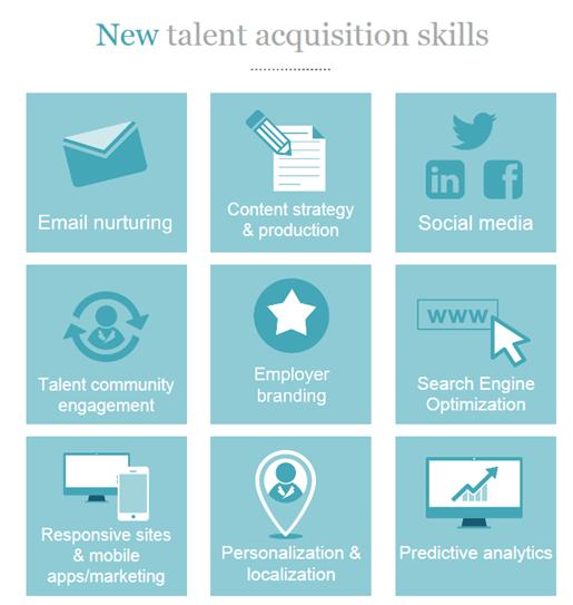 Recruitment Vs Talent Acquisition | Euan McNair | Pulse