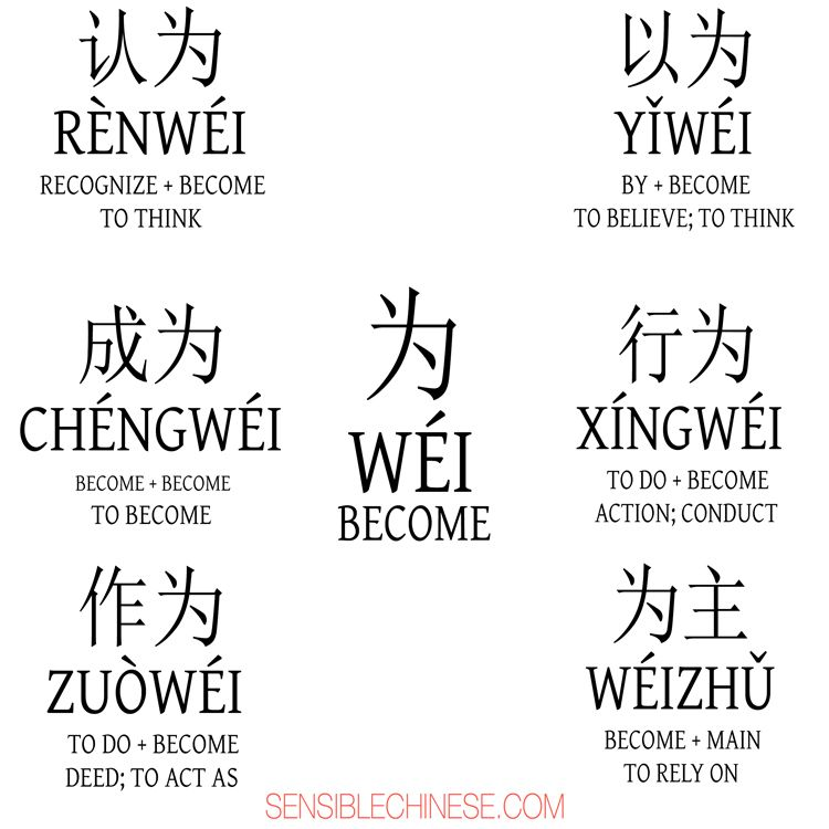 Words From Common Chinese Characters Graphics Chinese Lotuss