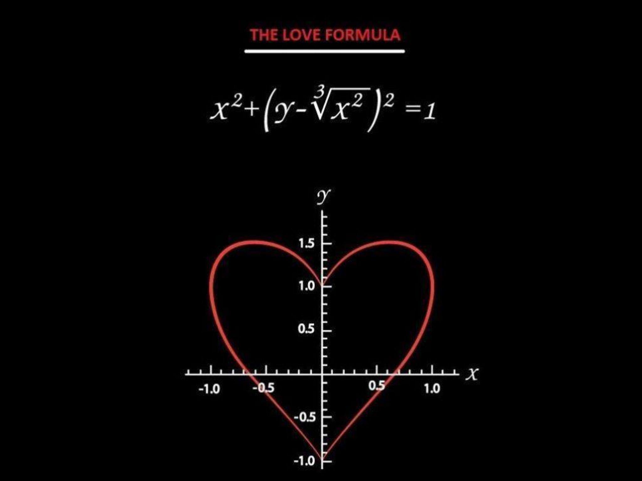 Dating math grappen
