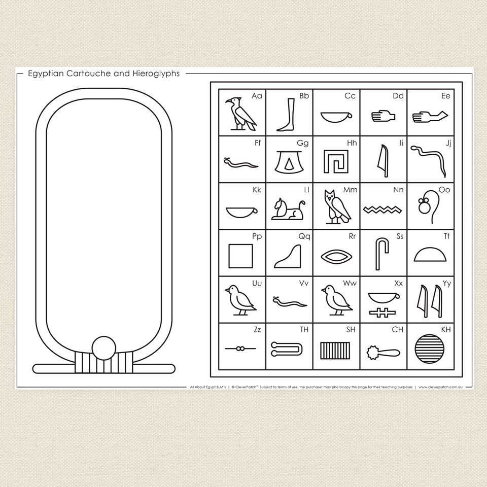 Cartouche Template To Print Egyptian And Hieroglyphs