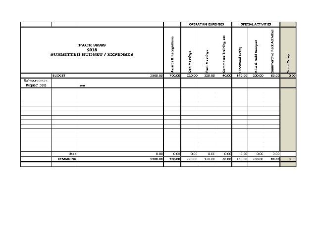 Simple Budget v Expenses Keep track of expenses for next year\u0027s