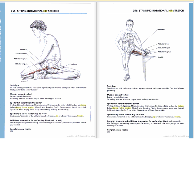 streching for hip bursitis II (The Anatomy of Stretching by Brad ...
