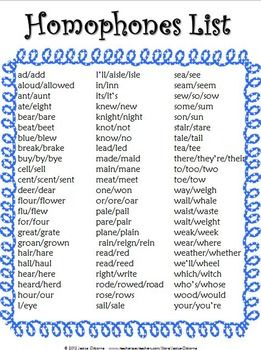 spelling words for high school with meaning and pronunciation pdf