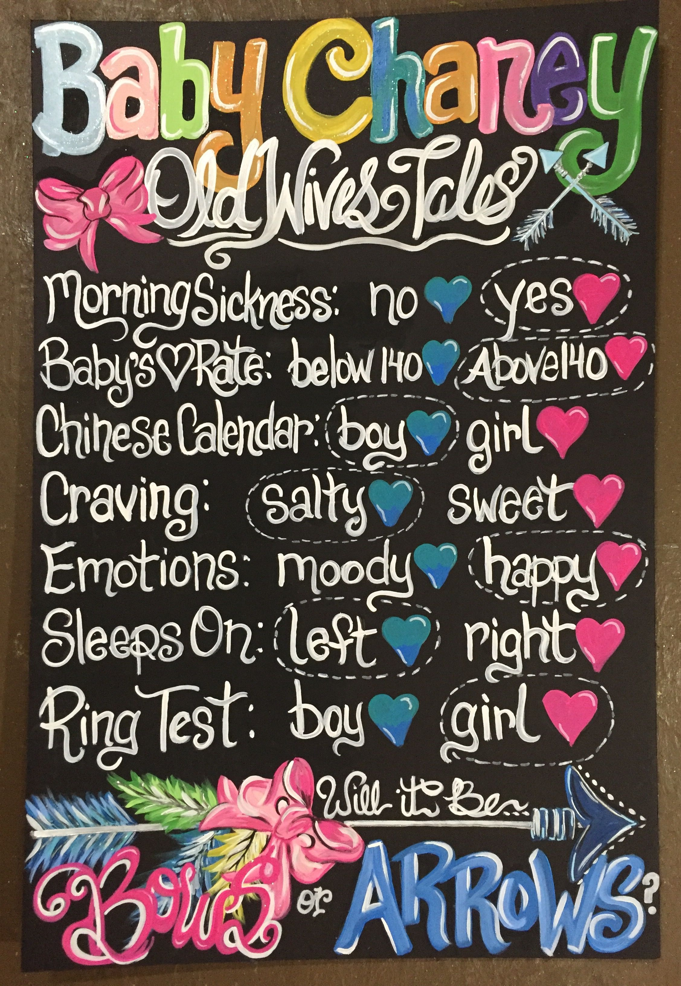 Gender Reveal Chalkboard | chalkboards by Emily Jordan | Pinterest ...