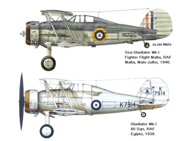 Gloster Gladiator With Images Samolot