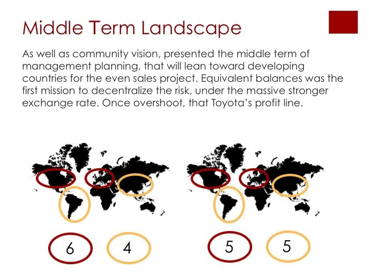 As well as community vision, presented the middle term of management planning, that will lean toward developing countries for the even sales project. Equivalent balances was the first mission to decentralize the risk, under the massive stronger exchange rate. Once overshoot, that Toyota's profit line.  #socialmedia #business #branding #marketing