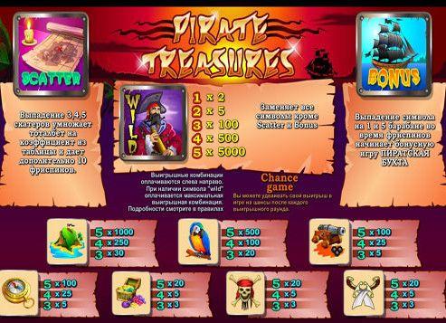 Игровой автомат сокровища пиратов
