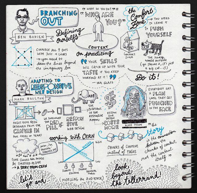 Ben Bodien Branching Out Mark Boulton Adapting To Responsive Design Beyond Tellerrand 2012 Responsive Design Interactive Design Sketch Notes