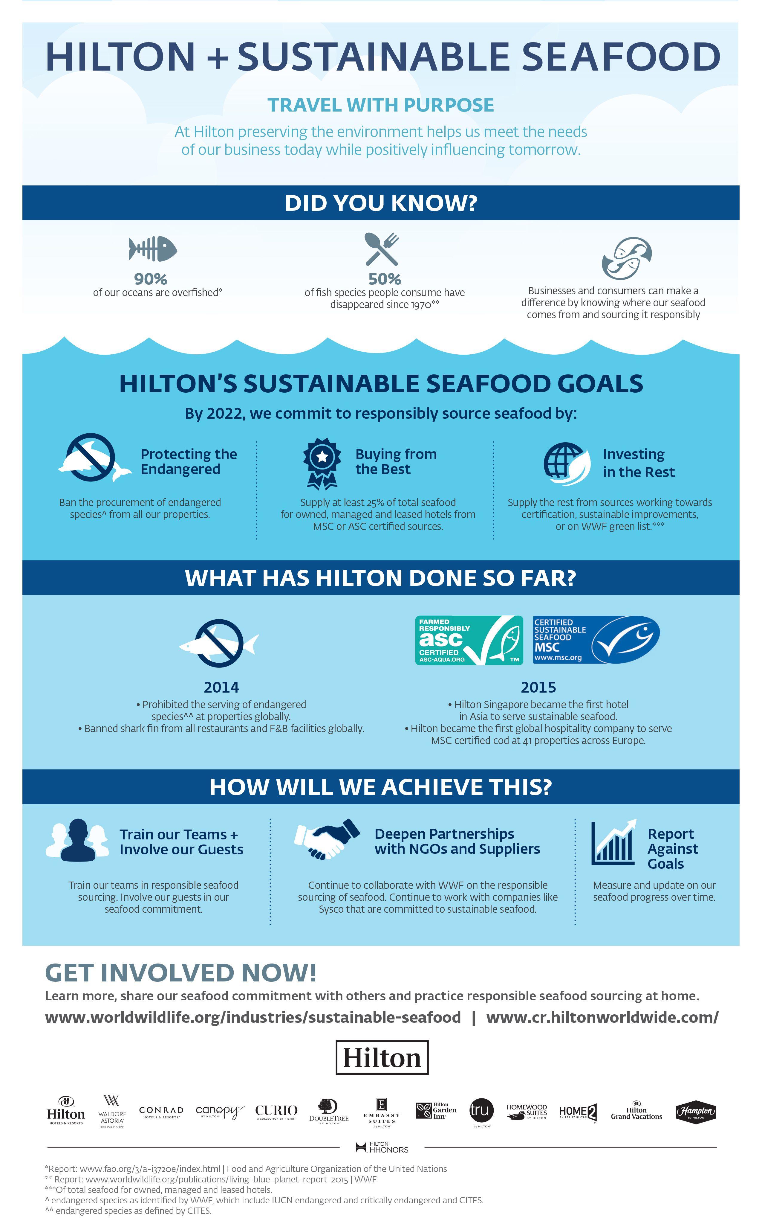 Hilton Worldwide renforce son engagement pour garantir un ...