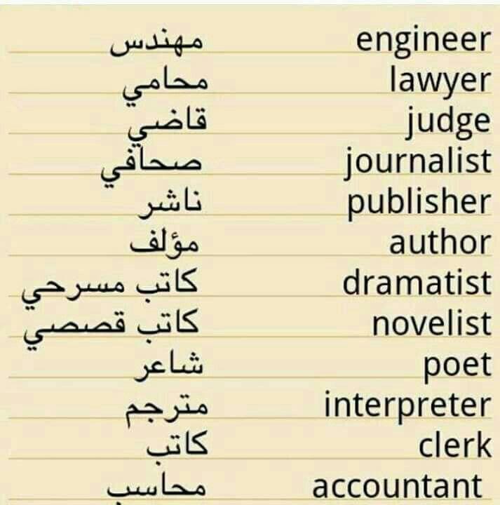 Arabe Learn English Vocabulary English Language Learning Grammar English Language Learning