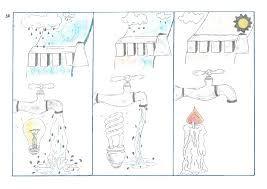 Resultado De Imagem Para Painel Sobre Desperdicio Da Agua Com
