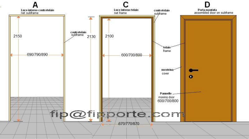 Resultado de imagen para medida de una puerta principal for Medidas puertas interior