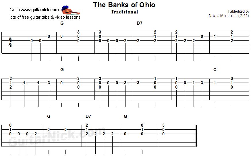 Pin By Dracconnis On Kytara Tabulaturytablaturetabtabs