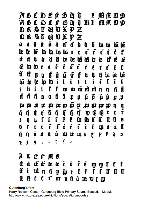 GUTENBERGS FONT This Typeface Was Used By Gutenberg Known As Black Letter It Designed To Mimic The Handwriting Popular In Local Religious