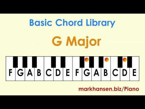Piano Lessons For Beginners Lesson 3 How To Find Piano Chords Easy