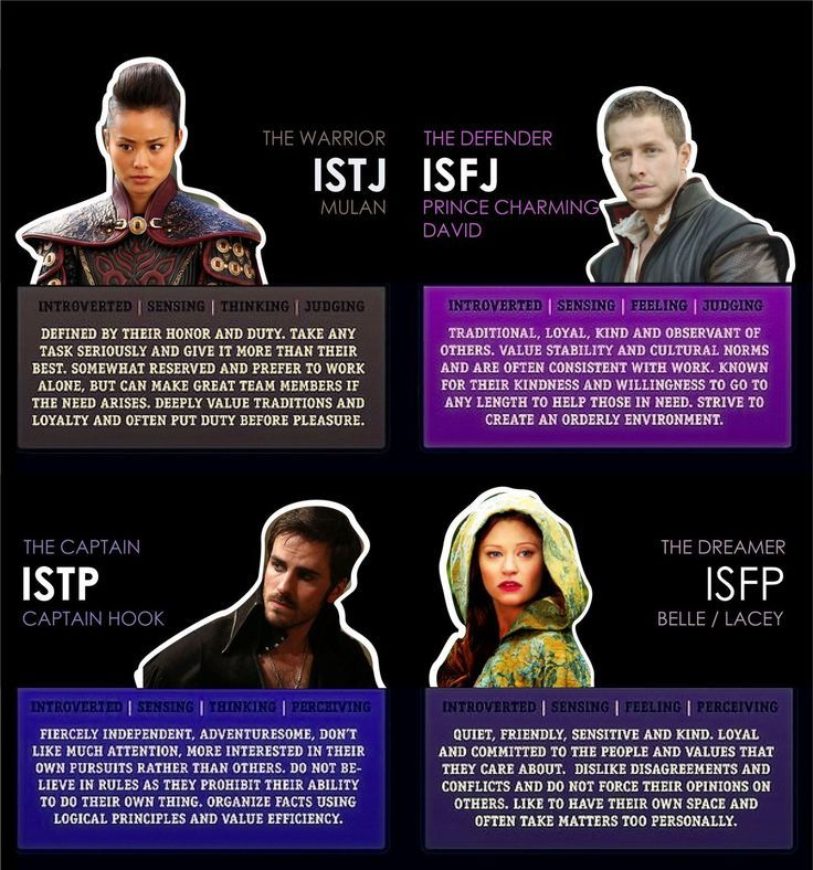 Myers-Briggs - Once Upon A Time - I got Prince Charming lol